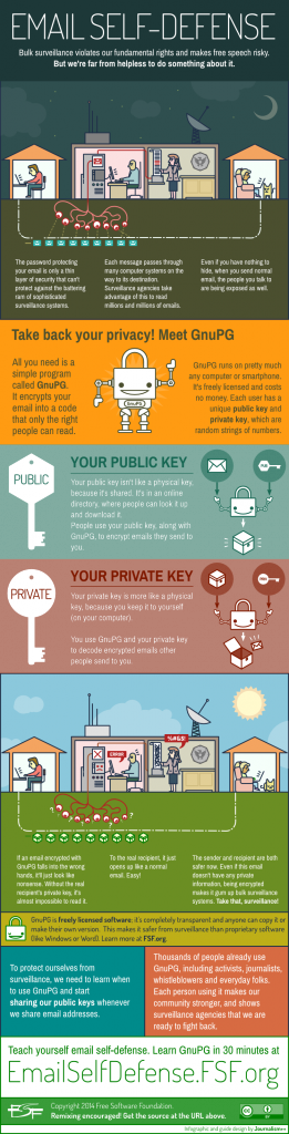 gnupg-infographic